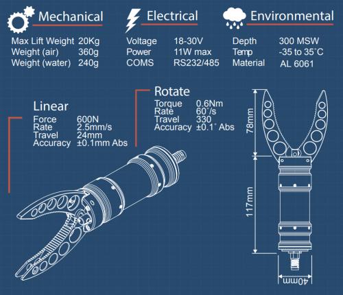 RS1-2130 Rotating Grabber